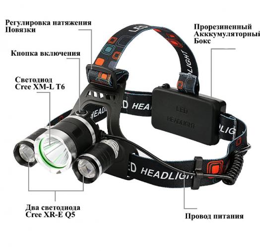 Налобный фонарь Boruit HL-003