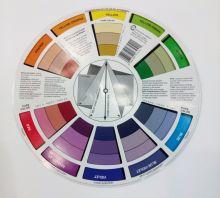 Цветовой круг дизайнера (d=23см)