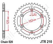 JTR 210.42