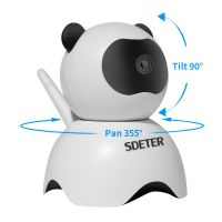 ip камера панда