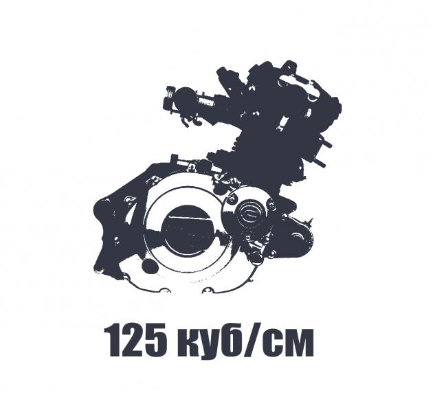 Квадроциклы 125-150 кубов