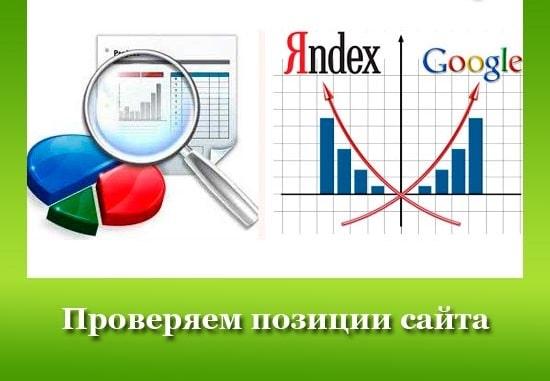 Позиции сайта в Яндекс, Google.ru