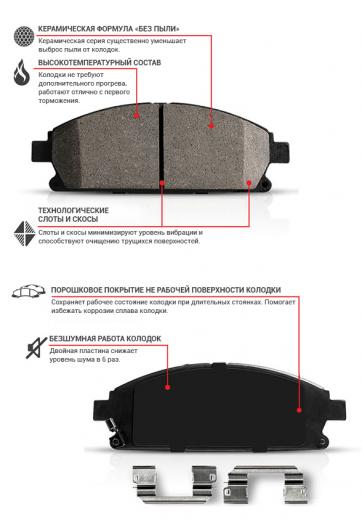 Тормозные колодки POWERSTOP (задняя ось)
