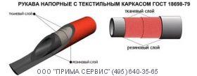 Рукава напорные ГОСТ 18698-79