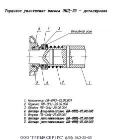 Торцевое уплотнение для насоса ОНЦ-25
