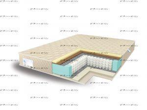 Матрас Medium Memory 2 - Latex 2 S1000 Comfort Line