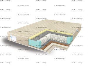 Матрас Medium Memory2 - Latex2 TFK Comfort Line