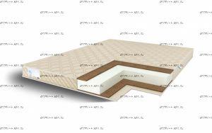 Матрас Double Cocos Eco Roll Comfort Line (17)