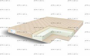 Матрас Latex Roll Classic Slim Comfort Line