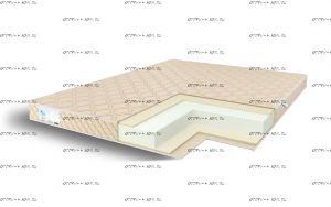 Матрас Double Latex Roll Classic Comfort Line