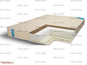 Матрас Cocos-Latex2 Roll Classic Comfort Line