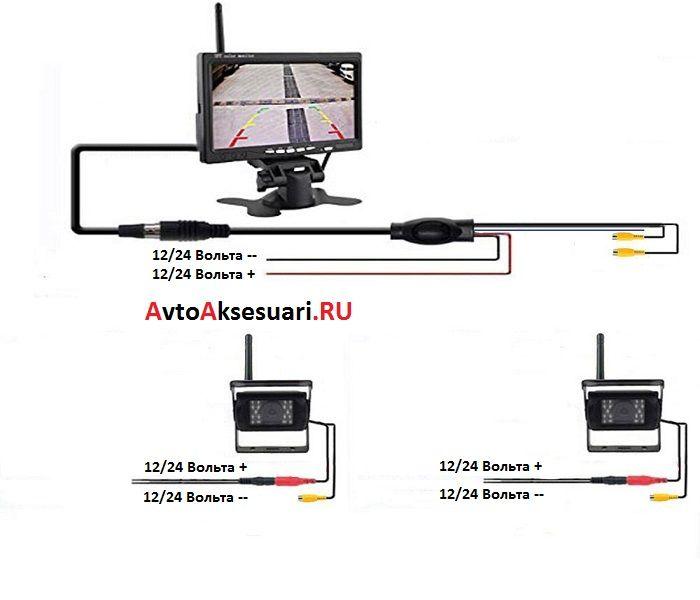 Беспроводные камеры заднего вида 2 шт с монитором для грузовиков PZ9002
