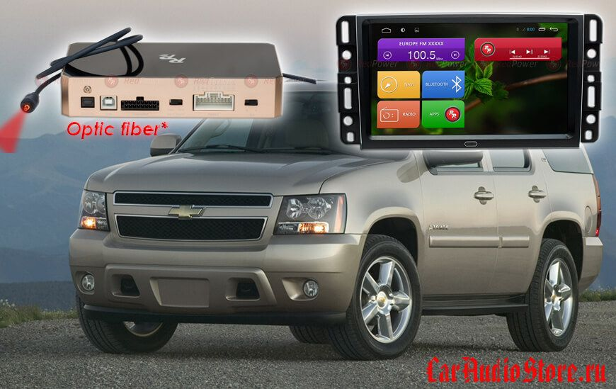 Redpower 31021 IPS Chevrolet Tahoe