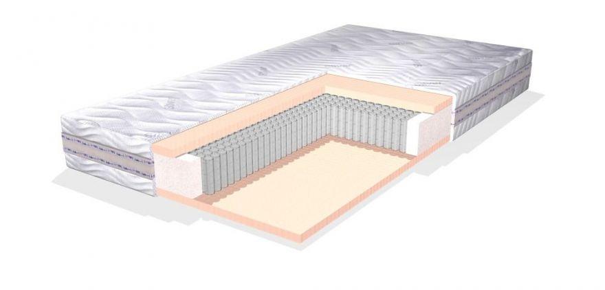 Матрас Sonnodoro | Ergonomica Lineaflex