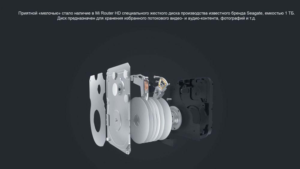 Роутер Xiaomi Mi Wi-Fi Router HD 1Tb - купить в интернет