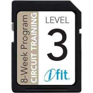 Circuit Training Level 3 (Выносливость)