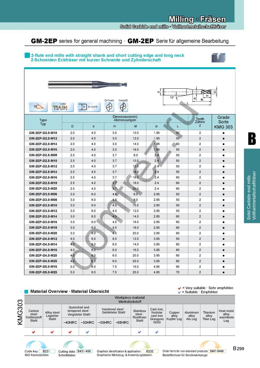 Фреза GM-2EP-D4.0-M16