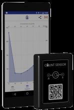 Cчетчик посетителей Count Sensor