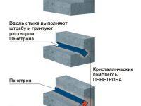 Гидроизоляционная швов, стыков Пенекрит