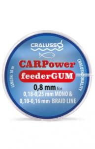 Резина Cralusso для фидерного амортизатора CARPower Feeder gum (10мт)