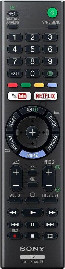 Пульт Sony RMT-TX300E