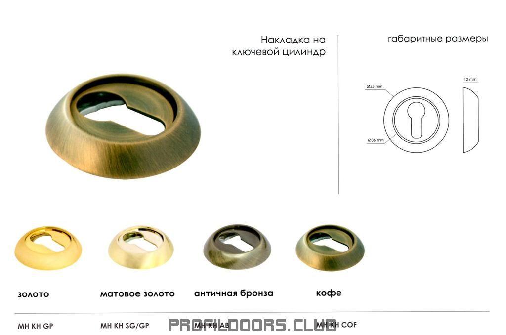 Накладка для ключевого цилиндра круглая Morelli
