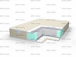Матрас Eco Slim TFK18 Comfort Line