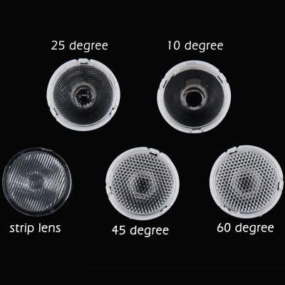 TIR-оптика для фонарей S2+ и S3 (5 типов)