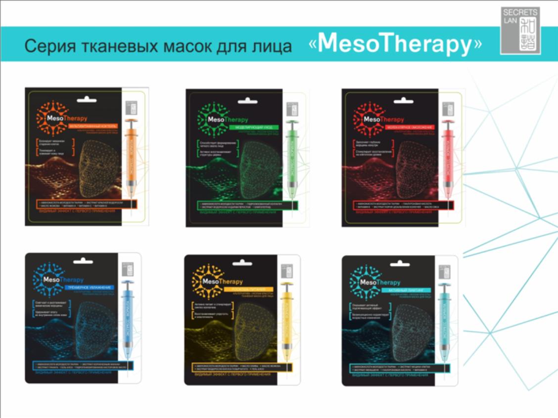 """""""Активный лифтинг"""" ткан. маска д/лица SL MesoTherapy"""