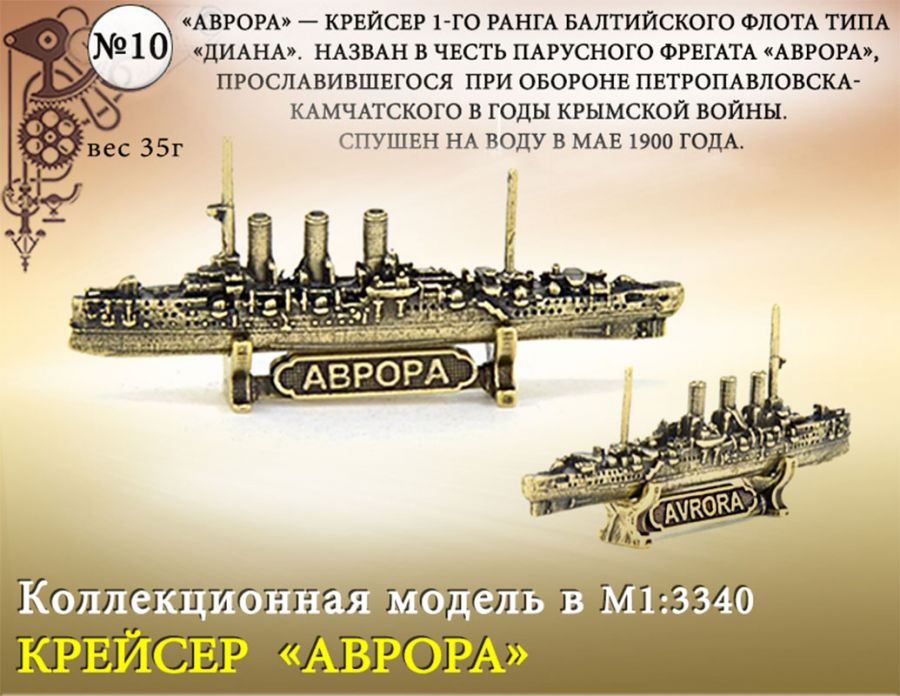"Форма №10 ""Крейсер Аврора""(1:3340)"