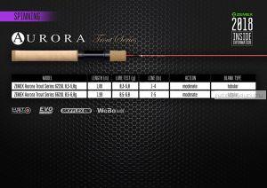 Спиннинг Zemex Aurora 662UL 1,98 м / тест  0,5-6гр