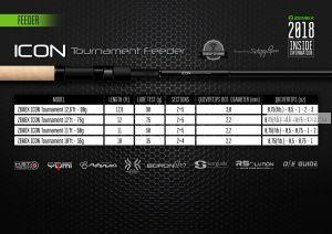 Удилище фидерное Zemex Icon Tournament Feeder 3,66 м (12 ft)/  тест до 75гр