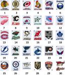 Наклейка с символикой клубов NHL