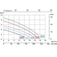 Фильтрационная установка Aquaviva FSP390 (8 м3/ч, D400)