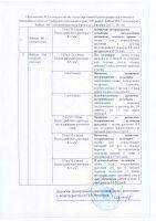 Байкал эм-1 удобрение инструкция