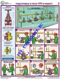 Безопасная эксплуатация газораспределительных пунктов