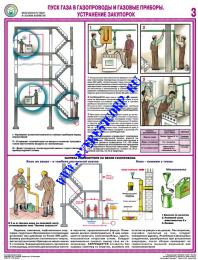 Безопасность работ в газовом хозяйстве