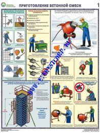 Безопасность бетонных работ