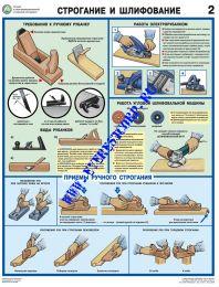 Ручной и электрифицированный столярный инструмент