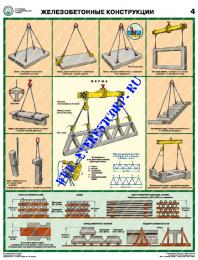 Строповка и складирование грузов
