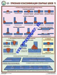Признаки классификации сварных швов