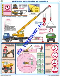 Правила установки автокранов