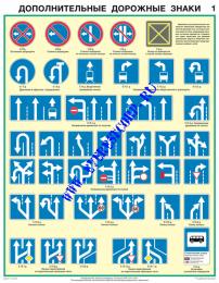 Дополнительные дорожные знаки