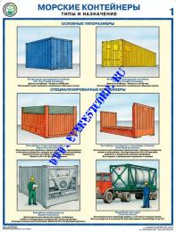 Морские контейнеры (виды, назначение, технические характеристики)