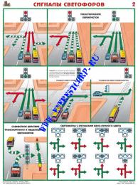 Сигналы светофоров