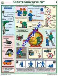 Электроинструмент (электробезопасность)