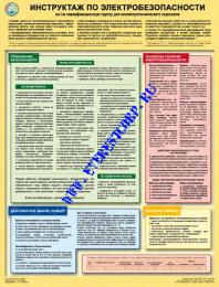 Инструктаж по электробезопасности (на I-ю квалификационную группу для неэлектротехнического персонала)