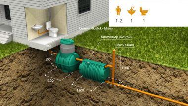 Автономная канализация «Rostok» мини