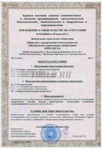 Аккредитация и аттестация испытательной лаборатории