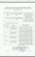Удобрение «Слокс-эко» для комплексной подкормки растений сертификат